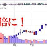 ビットコイン価格 1年