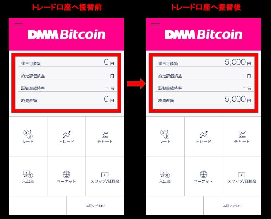 DMM Bitcoin DMMビットコイン
