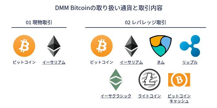 取扱通貨 DMM Bitcoin DMMビットコイン