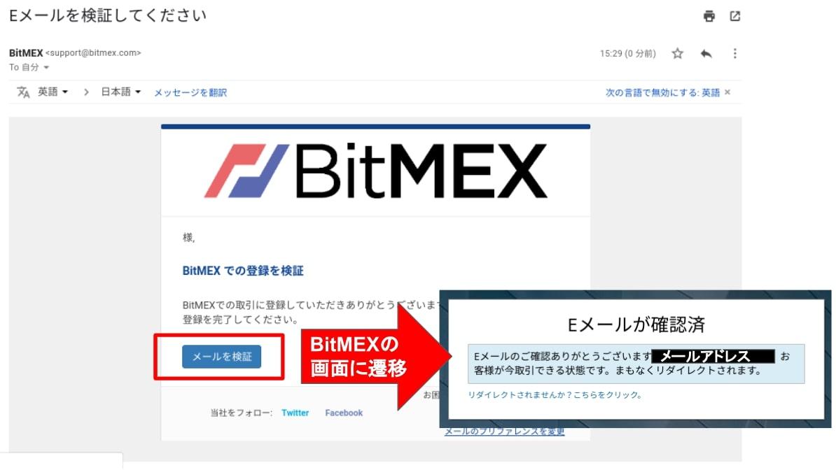BitMEX_登録方法