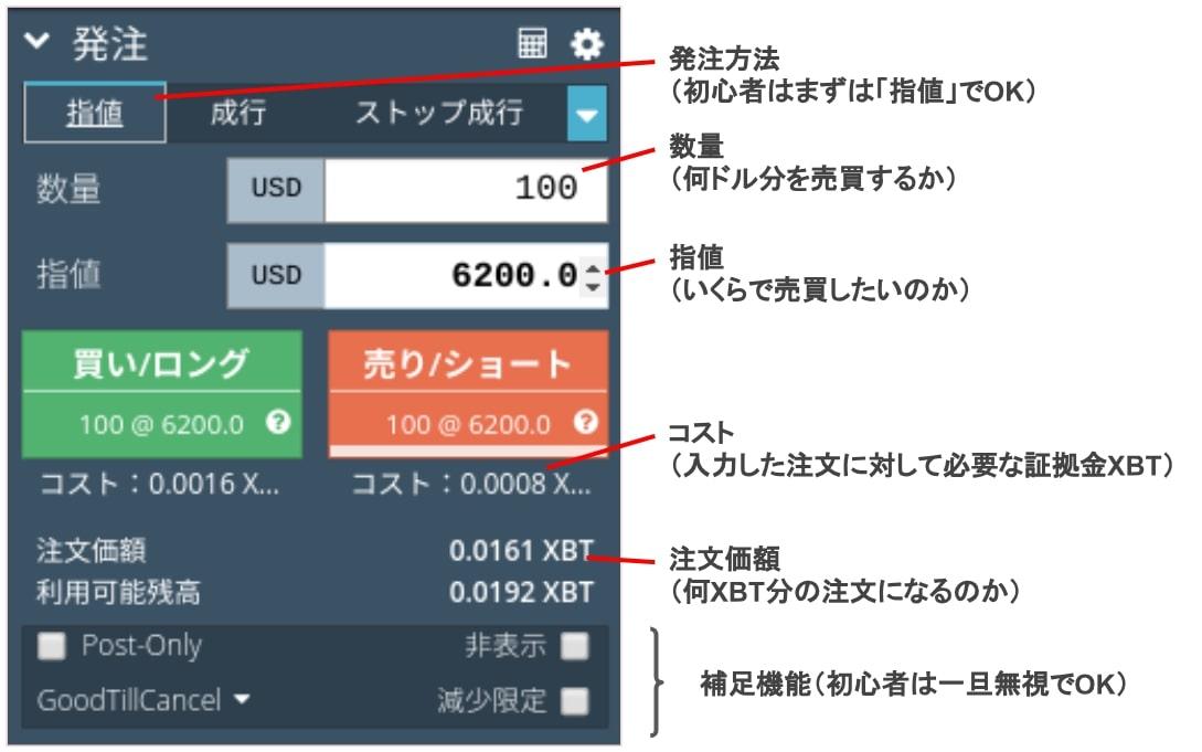 BitMEX_取引方法