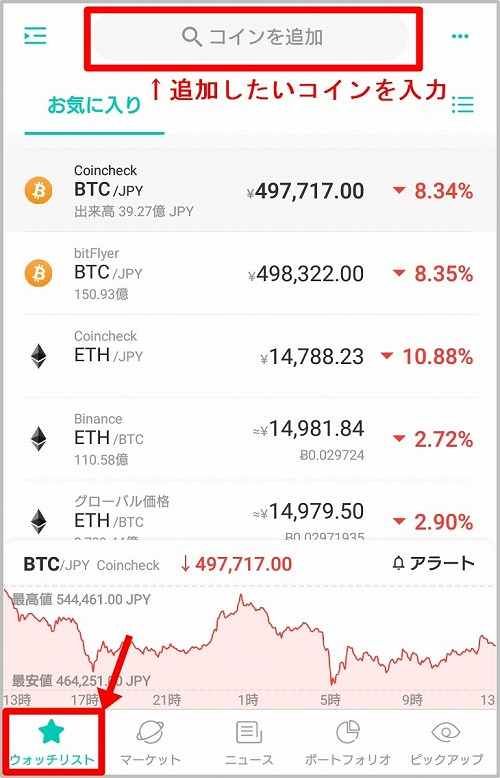 コイン相場:ウィジェット機能(ウォッチリストの登録) 仮想通貨アプリ
