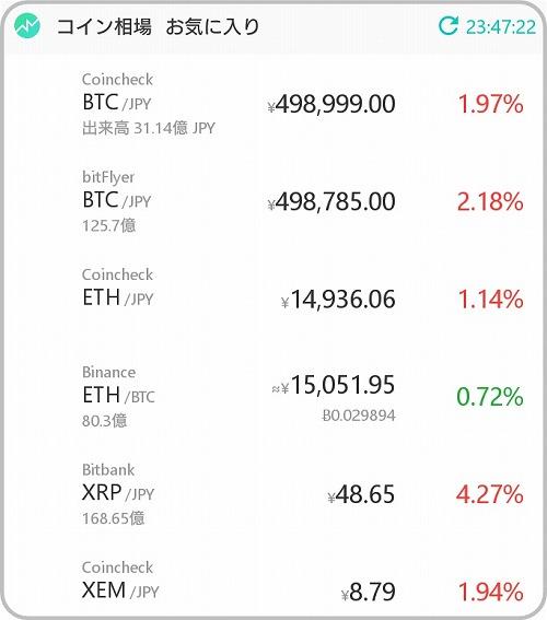 コイン相場:ウィジェット機能 仮想通貨アプリ