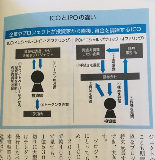 ICO ポイン本 億り人ハイパーニートポインの仮想通貨1年生の教科書