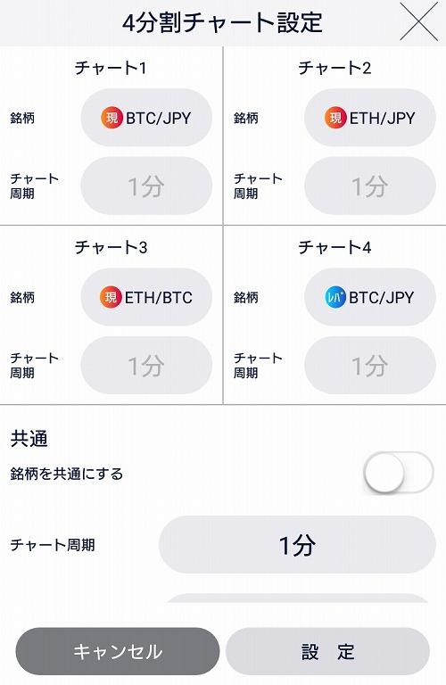 DMM Bitcoin:仮想通貨の4分割チャート
