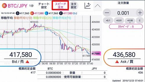 DMM Bitcoin:仮想通貨のトレードの仕方(スピード注文)
