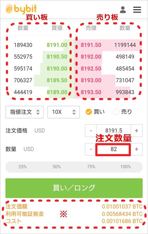 チャート/注文画面の見方と解説
