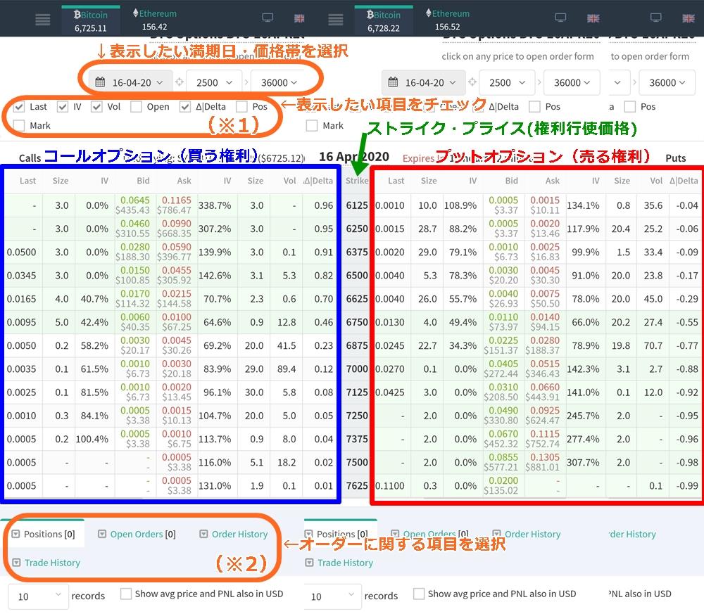 Deribit(デリビット)取引所のオプション取引の画面の見方