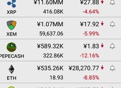 仮想通貨資産