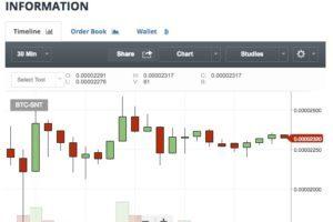 status 価格チャート