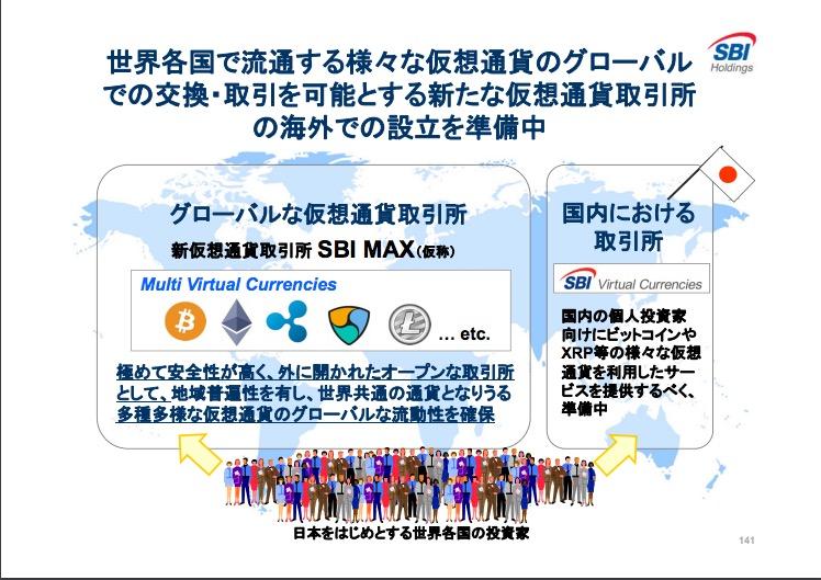 SBIホールディングスの経営近況報告会資料P141