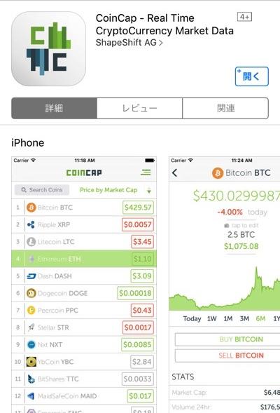 coincapアプリ