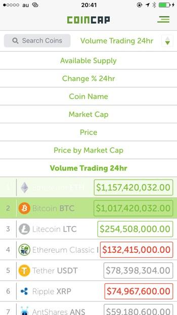 coincap画面