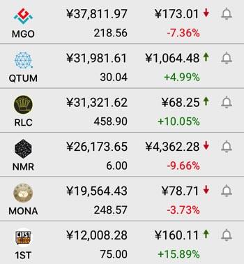 仮想通貨保有リスト3